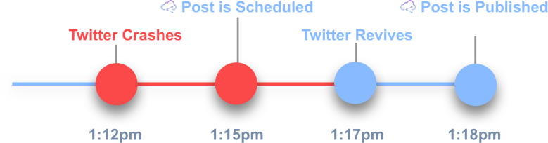 twitter-outage.png